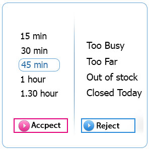 Accept and Reject Online Orders